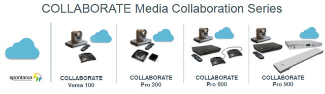 COLLABORATE Products